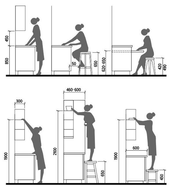 samzareulos ergonomika 9